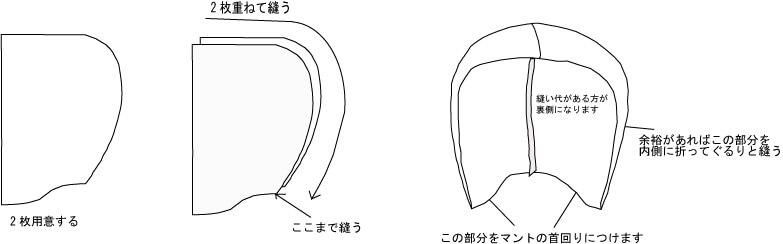 フードの縫い方